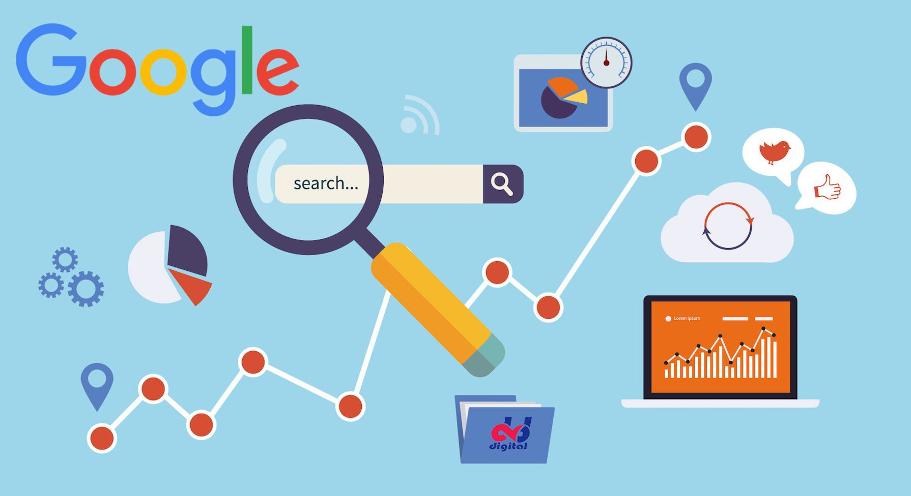 Eight Most Important Google Ranking Factors